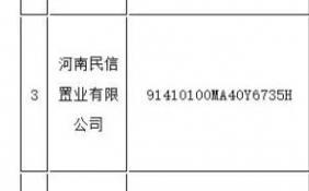 万科郑州民安江山府(璞樾苑)未批先建 被罚322万
