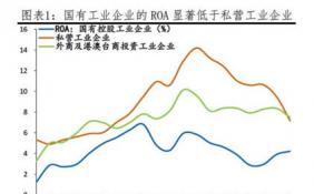 中国民营经济税收贡献超50%